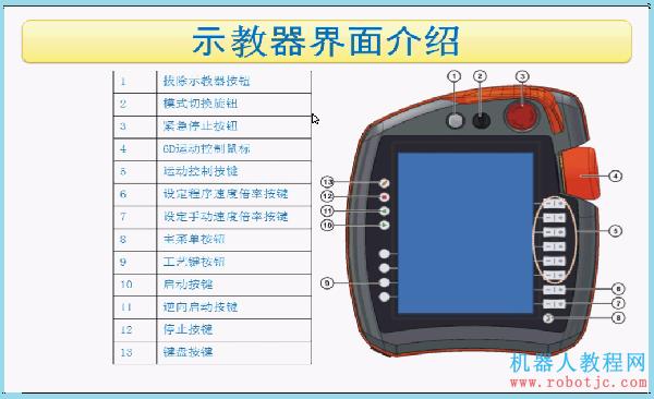 KUKA库卡工业机器人WorkVisual示教培训视频教程